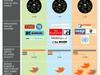 Wordpress vs Drupal...