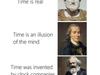 Czym jest czas?